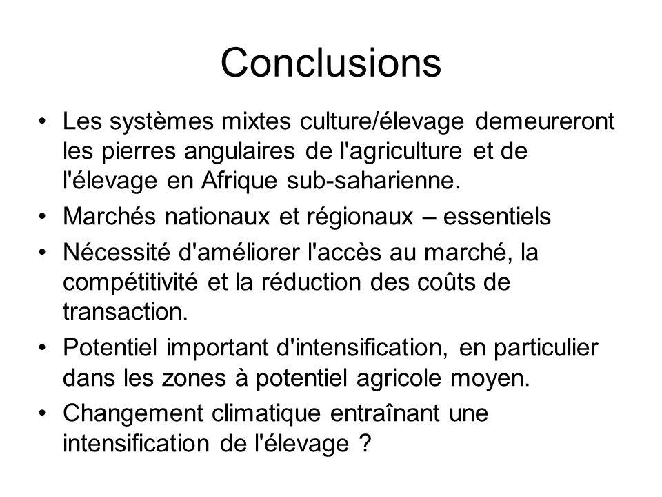 Conclusions Les systèmes mixtes culture/élevage demeureront les pierres angulaires de l agriculture et de l élevage en Afrique sub-saharienne.