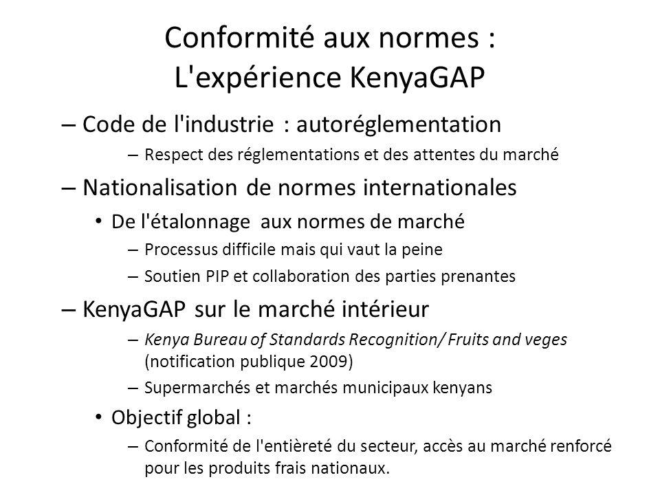 Conformité aux normes : L'expérience KenyaGAP – Code de l'industrie : autoréglementation – Respect des réglementations et des attentes du marché – Nat