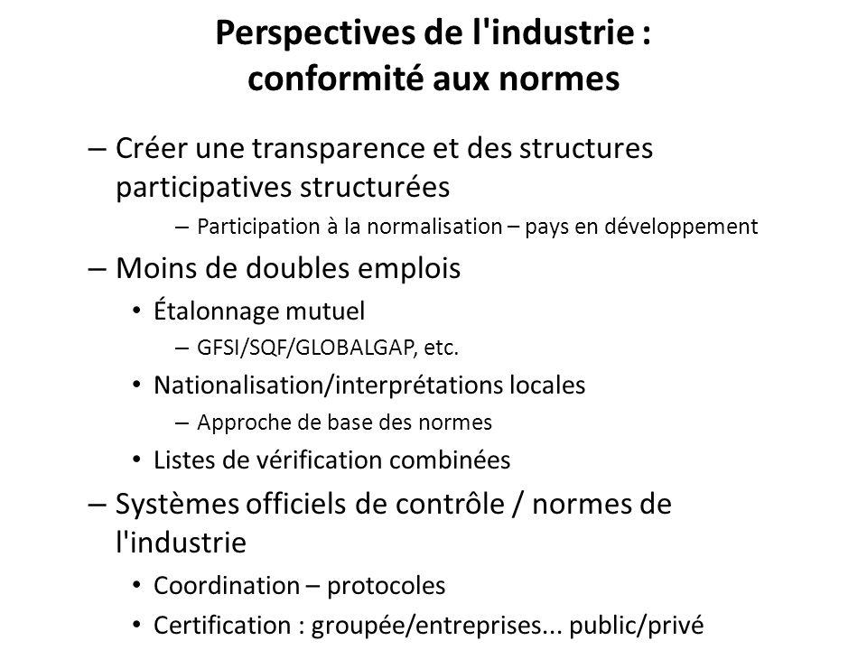 Perspectives de l'industrie : conformité aux normes – Créer une transparence et des structures participatives structurées – Participation à la normali