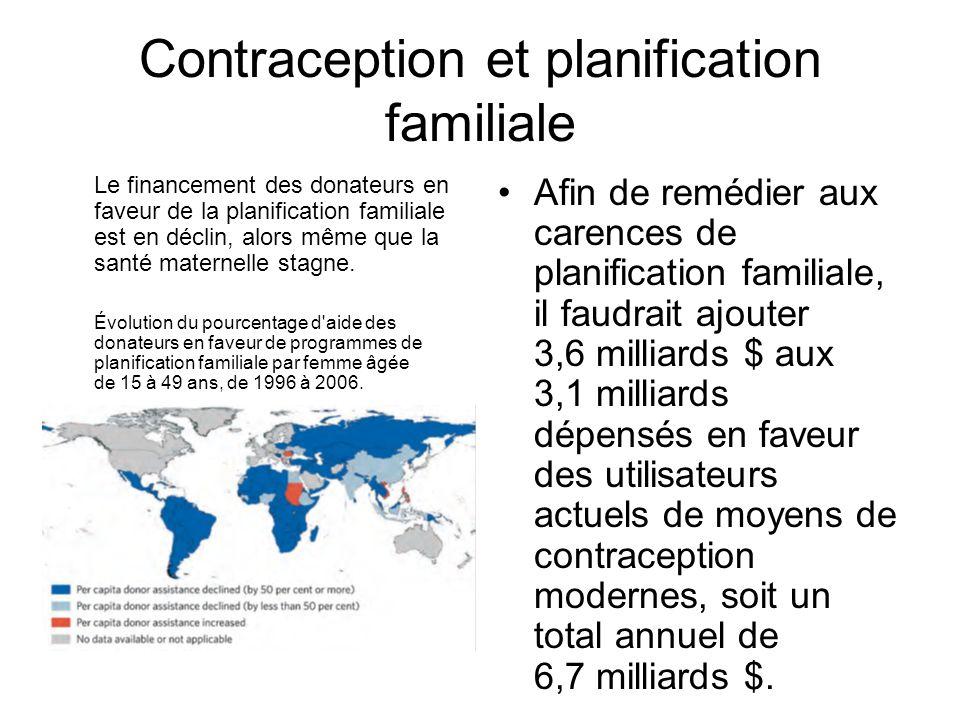 Contraception et planification familiale Afin de remédier aux carences de planification familiale, il faudrait ajouter 3,6 milliards $ aux 3,1 milliards dépensés en faveur des utilisateurs actuels de moyens de contraception modernes, soit un total annuel de 6,7 milliards $.