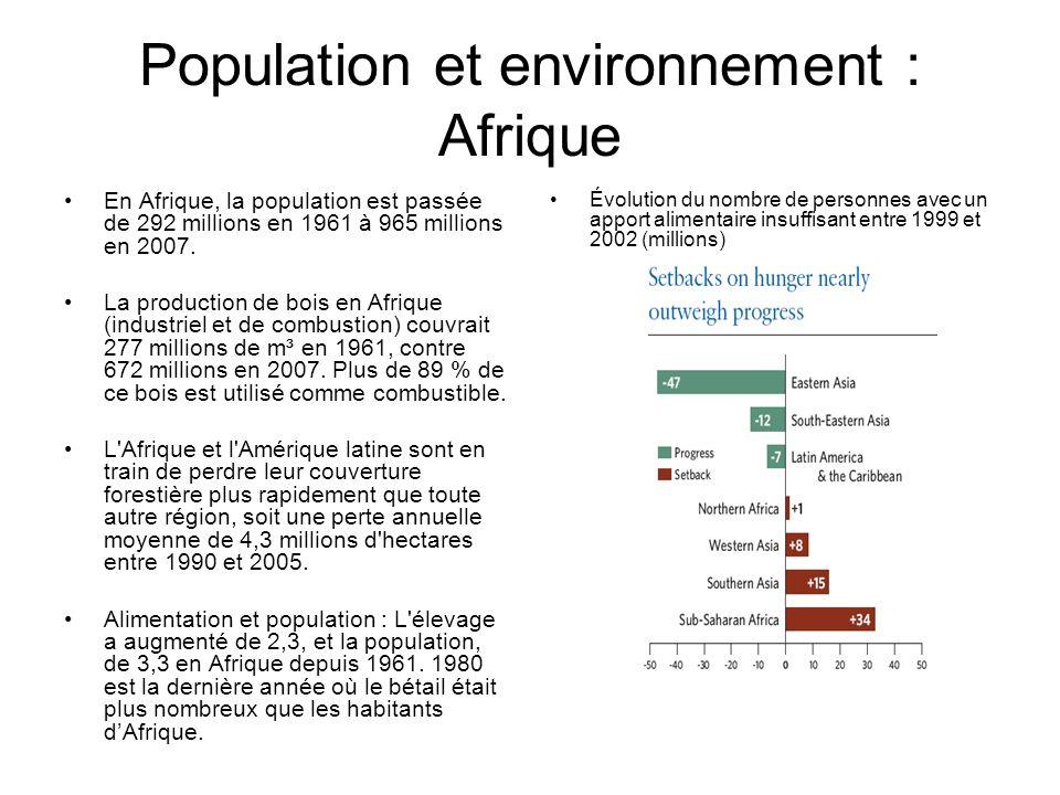 Population et environnement : Afrique En Afrique, la population est passée de 292 millions en 1961 à 965 millions en 2007.