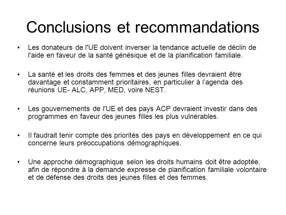 Conclusions et recommandations Les donateurs de l UE doivent inverser la tendance actuelle de déclin de l aide en faveur de la santé génésique et de la planification familiale.