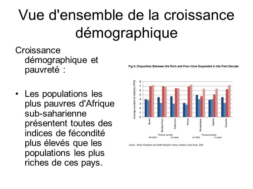 Vue d ensemble de la croissance démographique Croissance démographique et pauvreté : Les populations les plus pauvres d Afrique sub-saharienne présentent toutes des indices de fécondité plus élevés que les populations les plus riches de ces pays.