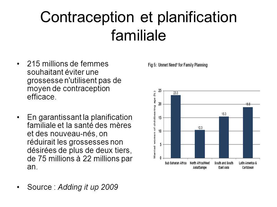 Contraception et planification familiale 215 millions de femmes souhaitant éviter une grossesse n utilisent pas de moyen de contraception efficace.