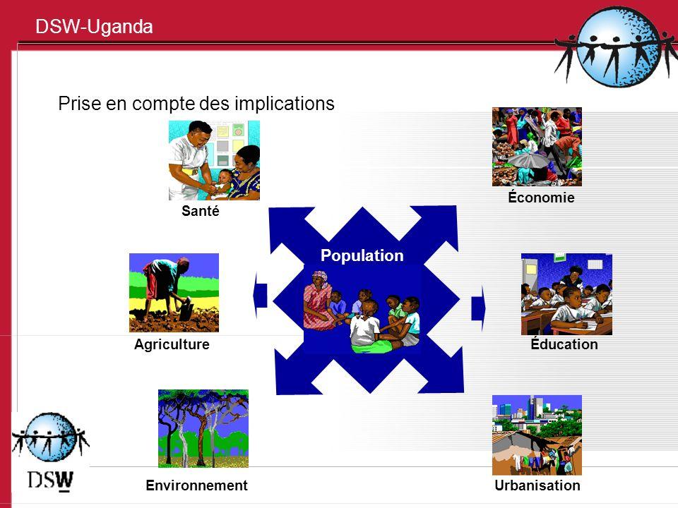 DSW-Uganda Prise en compte des implications Population Économie Éducation Urbanisation Santé Agriculture Environnement