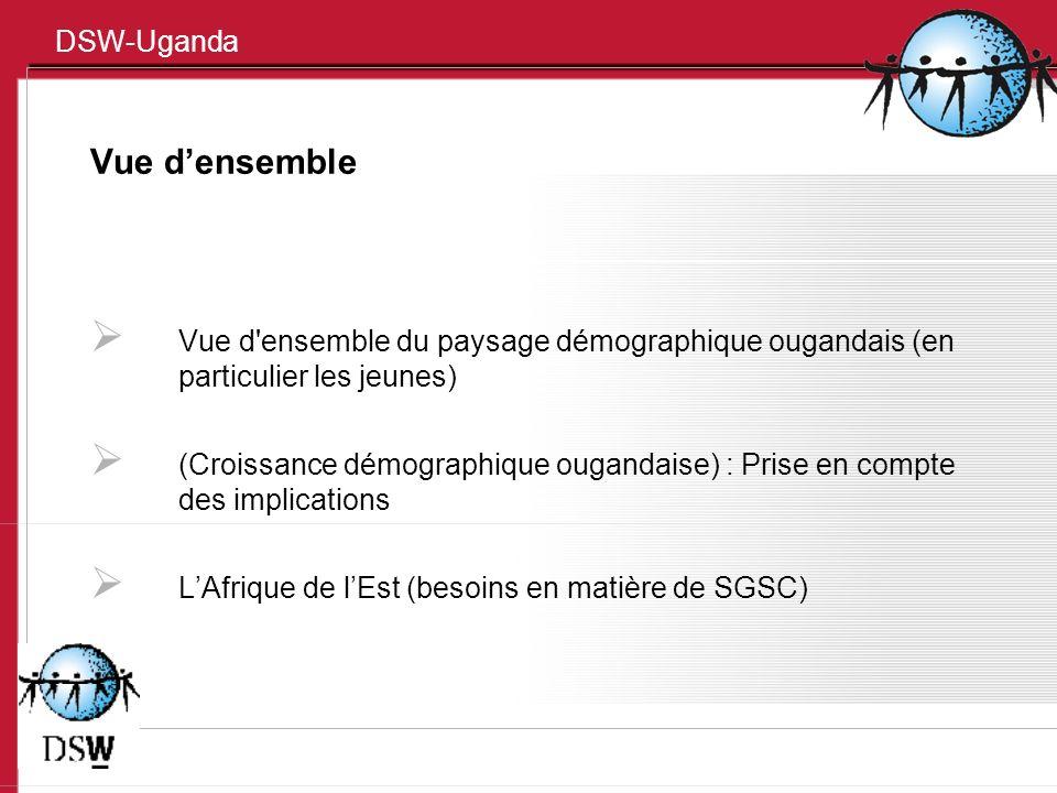 DSW-Uganda Vue densemble Vue d'ensemble du paysage démographique ougandais (en particulier les jeunes) (Croissance démographique ougandaise) : Prise e
