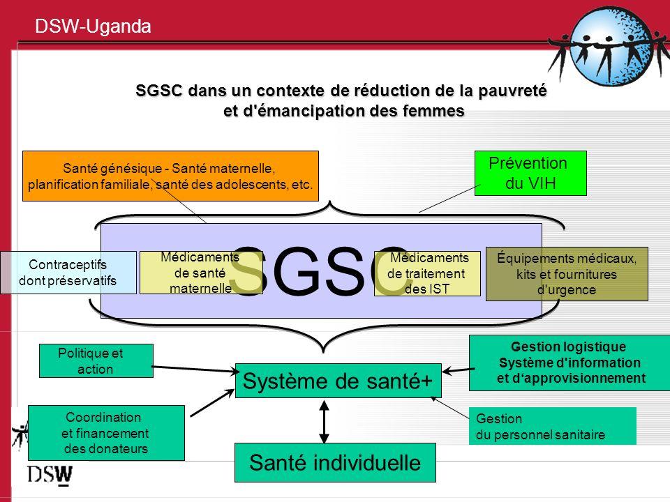 DSW-Uganda Objectifs du millénaire pour le développement Les objectifs du millénaire pour le développement, en particulier le 4 ème, le 5 ème, le 6 ème et le 7 ème, dépendront de la disponibilité des services de SR et de lapprovisionnement dune population rurale grandissante.