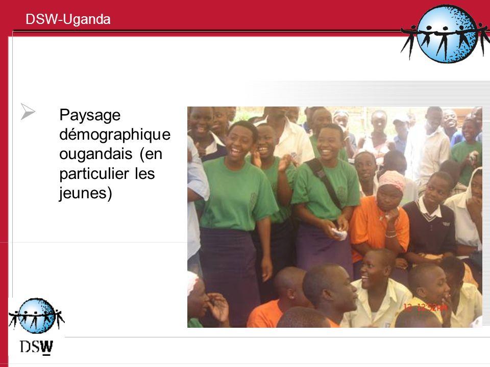 DSW-Uganda Dynamique démographique ougandaise 1.Population totale (millions) 29,6 2.