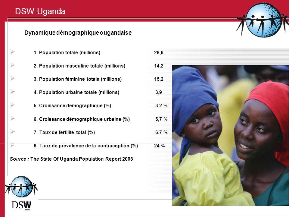 DSW-Uganda Dynamique démographique ougandaise 1. Population totale (millions) 29,6 2. Population masculine totale (millions)14,2 3. Population féminin