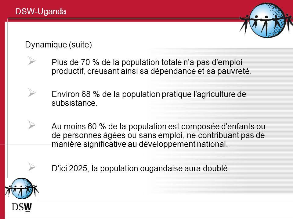 DSW-Uganda Dynamique (suite) Plus de 70 % de la population totale n'a pas d'emploi productif, creusant ainsi sa dépendance et sa pauvreté. Environ 68