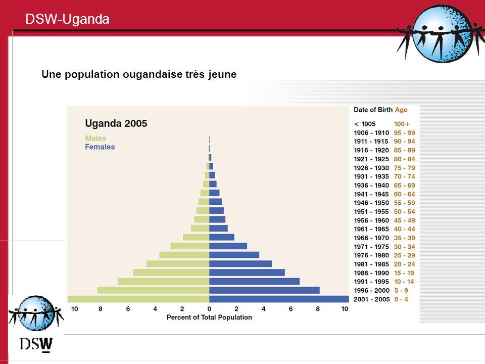 DSW-Uganda Une population ougandaise très jeune