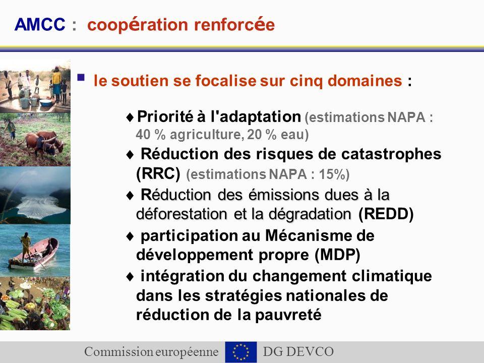 Commission européenne DG DEVCO AMCC : coop é ration renforc é e le soutien se focalise sur cinq domaines : Priorité à l'adaptation (estimations NAPA :
