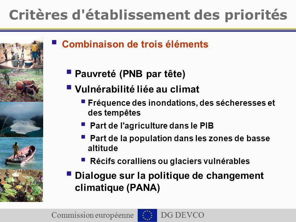Commission européenne DG DEVCO Critères d'établissement des priorités Combinaison de trois éléments Pauvreté (PNB par tête) Vulnérabilité liée au clim