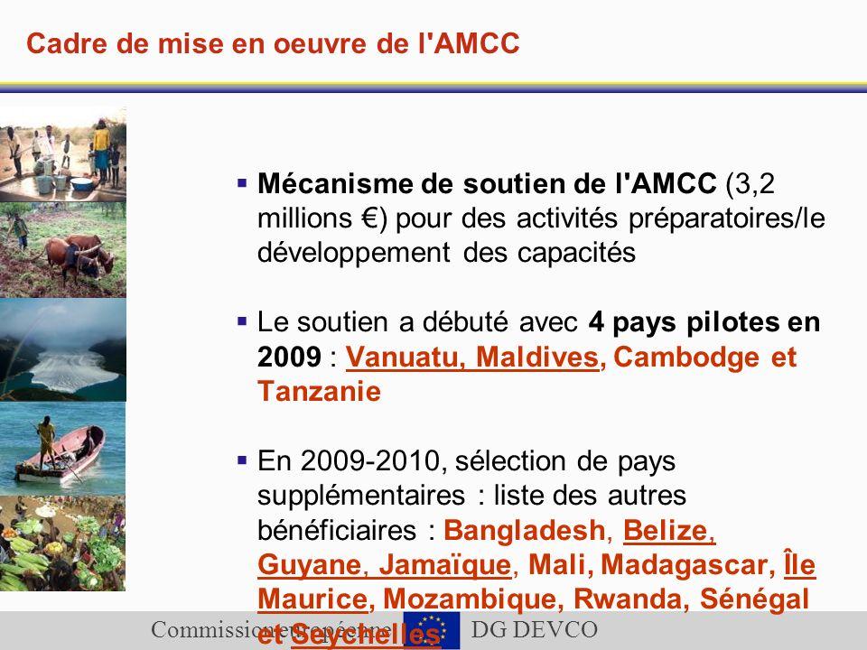 Commission européenne DG DEVCO Cadre de mise en oeuvre de l'AMCC Mécanisme de soutien de l'AMCC (3,2 millions ) pour des activités préparatoires/le dé