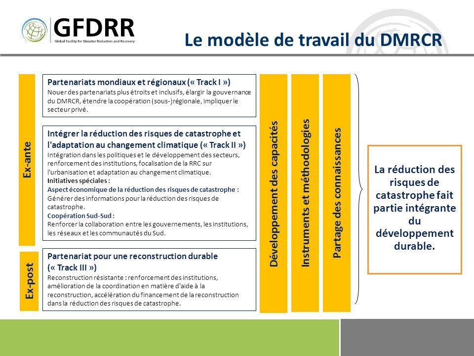 Track III : Reconstruction post-catastrophe durable En 2007, le DMRCR a établi le Dispositif de financement de reconstruction en attente (DFRA), comme trait dunion entre aide humanitaire lors de catastrophes et reconstruction à plus long terme.Dispositif de financement de reconstruction en attente (DFRA) Le Track III du DMRCR comprend deux voies de financement : Un fonds d AT, pour soutenir l assistance technique ex-ante et ex-post à l évaluation des besoins post-catastrophe (EBPC), en collaboration avec la CE et l ONU, ainsi que la planification et le développement des capacités.