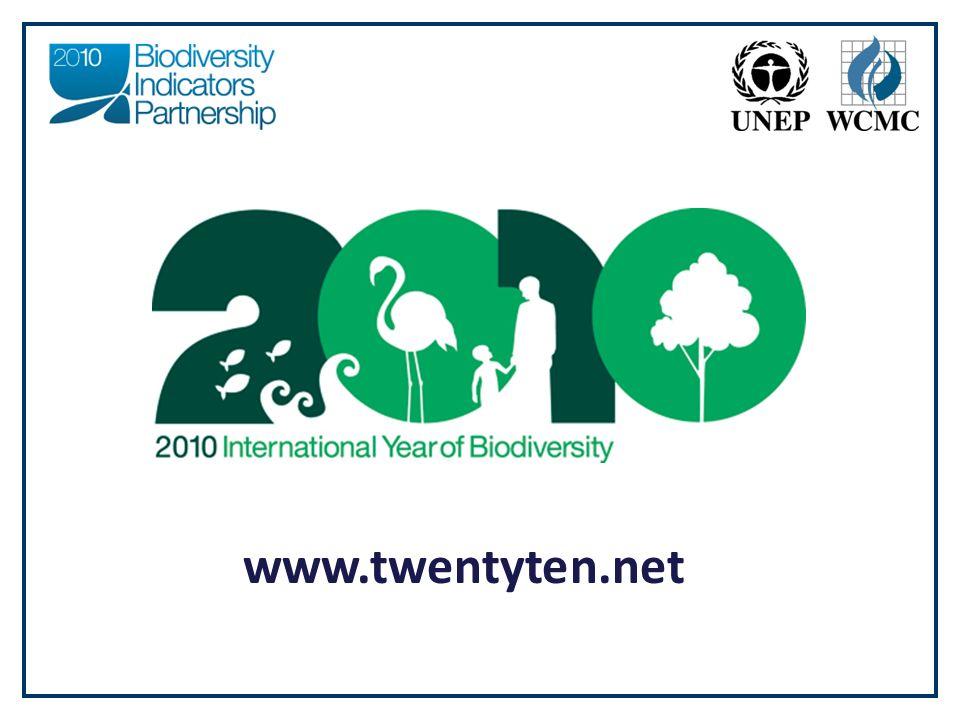 www.twentyten.net