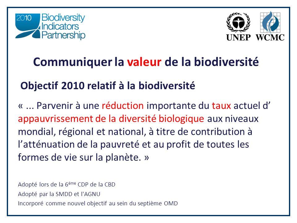 Objectif 2010 relatif à la biodiversité «...