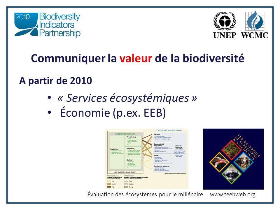 Chronologie de l objectif 2010 relatif à la biodiversité 2002 6 ème CDP de la CBD Adoption de l objectif 2010 relatif à la biodiversité 7 ème CDP de la CBD Recommandation de la série d indicateurs de biodiversité 8 ème CDP de la CBD Mandat pour le PIB 2010 2004200320072006200520092008 3 ème GBO de la CBD Délai pour les données des indicateurs Juillet 2007 Établissement du PIB 2010 SMDD adoption OMD 7 incorporation