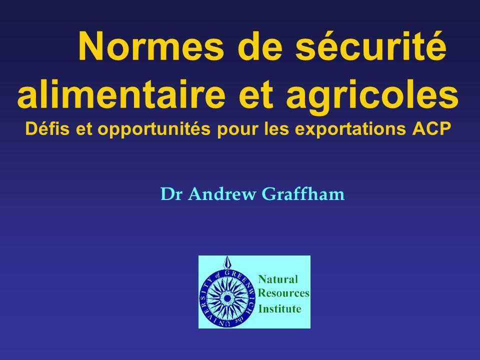 Normes de sécurité alimentaire et agricoles Défis et opportunités pour les exportations ACP Dr Andrew Graffham