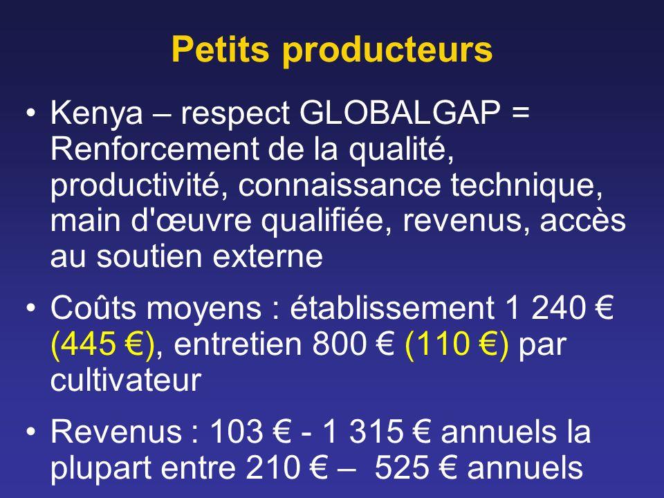 Petits producteurs Kenya – respect GLOBALGAP = Renforcement de la qualité, productivité, connaissance technique, main d'œuvre qualifiée, revenus, accè