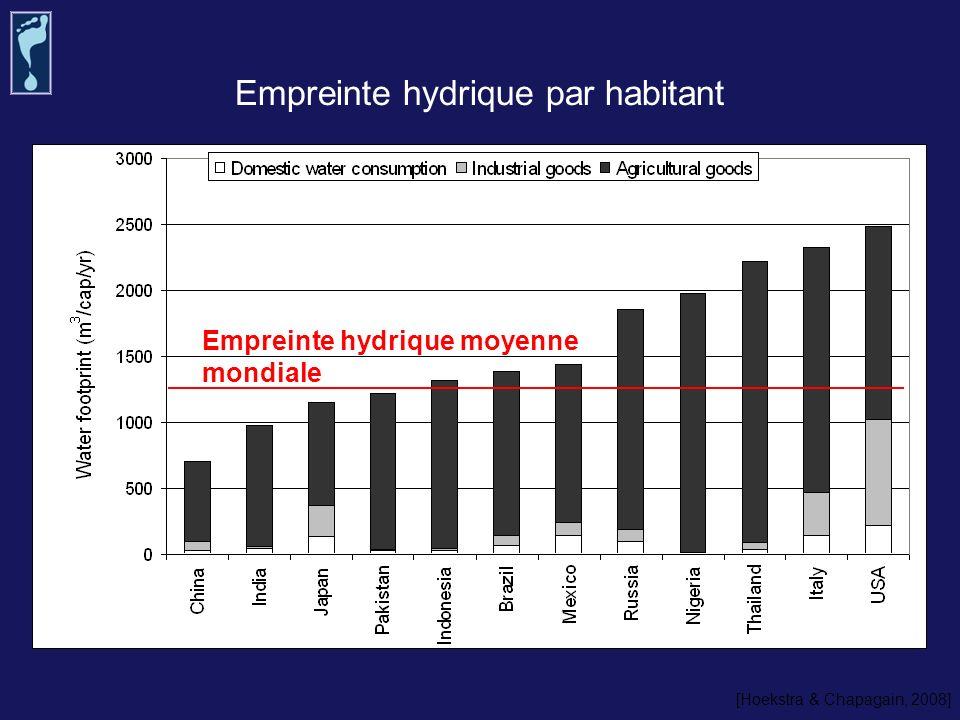 Empreinte hydrique par habitant Empreinte hydrique moyenne mondiale [Hoekstra & Chapagain, 2008]