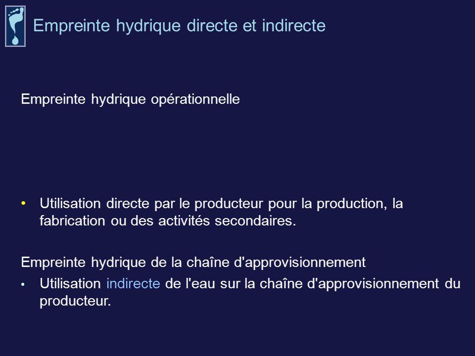 Empreinte hydrique opérationnelle Utilisation directe par le producteur pour la production, la fabrication ou des activités secondaires. Empreinte hyd