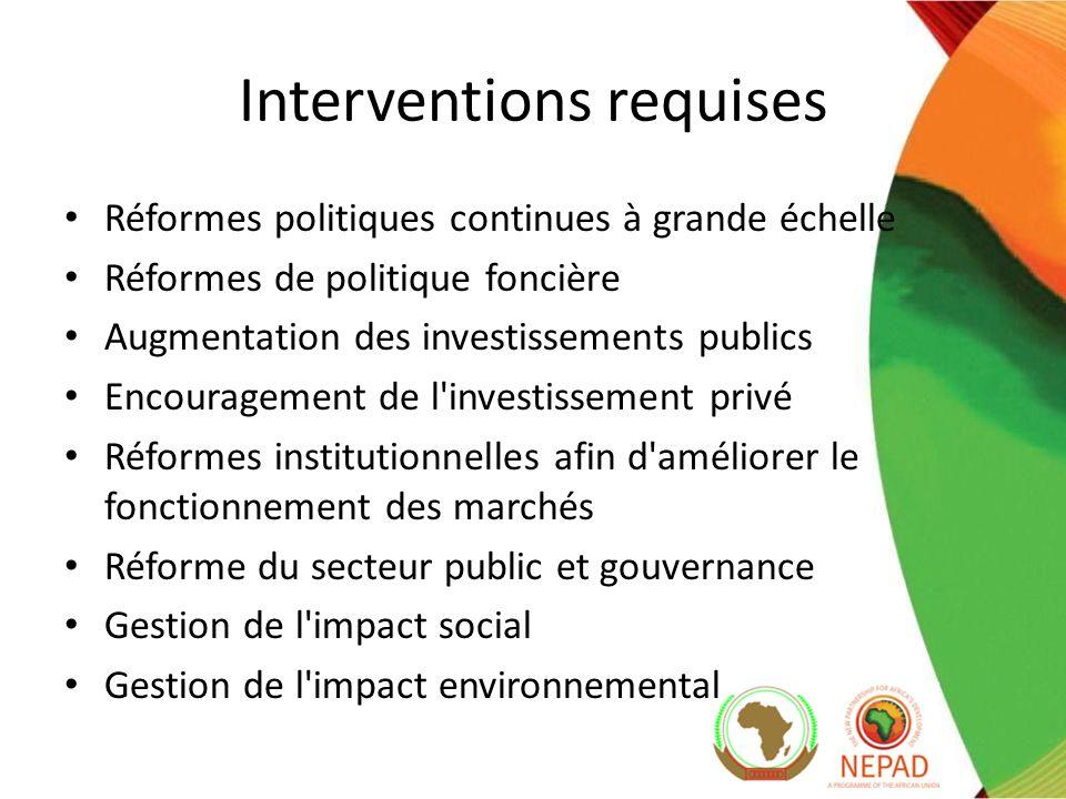 Interventions requises Réformes politiques continues à grande échelle Réformes de politique foncière Augmentation des investissements publics Encouragement de l investissement privé Réformes institutionnelles afin d améliorer le fonctionnement des marchés Réforme du secteur public et gouvernance Gestion de l impact social Gestion de l impact environnemental