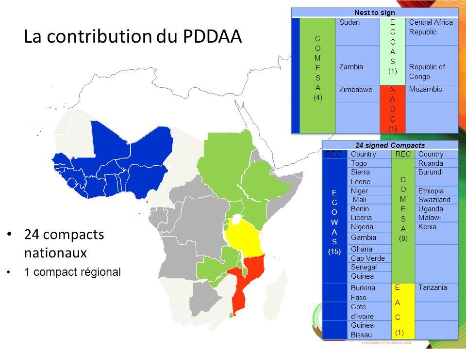 11 La contribution du PDDAA 24 compacts nationaux 1 compact régional