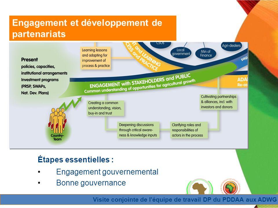 Visite conjointe de l équipe de travail DP du PDDAA aux ADWG Engagement et développement de partenariats Étapes essentielles : Engagement gouvernemental Bonne gouvernance