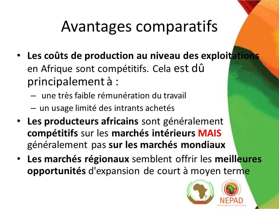 Avantages comparatifs Les coûts de production au niveau des exploitations en Afrique sont compétitifs.