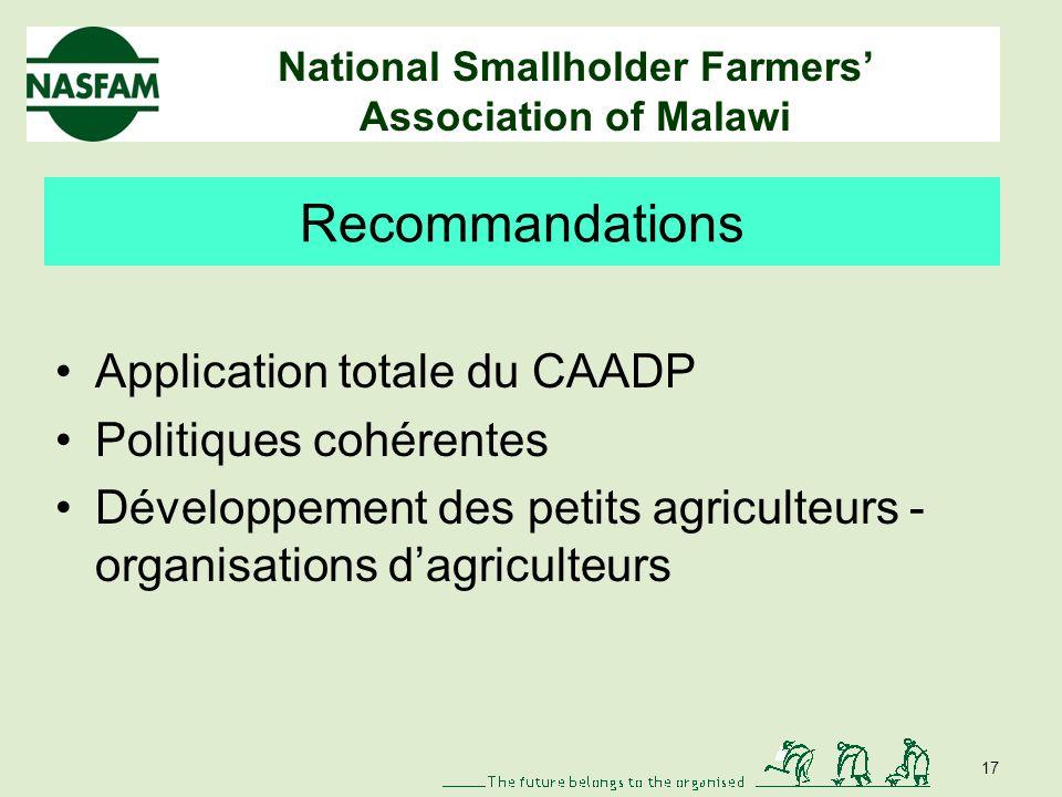 National Smallholder Farmers Association of Malawi Lacunes/Défis Agriculture de conservation - impossible si les précipitations sont importantes -impo