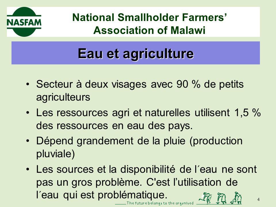 National Smallholder Farmers Association of Malawi Leau au Malawi Pays enclavé Riche en ressources en eau (lacs, rivières et aquifères) 17 ZRE et 78 U