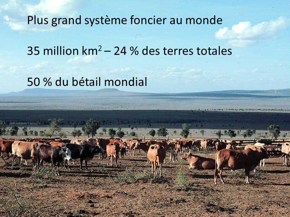 Plus grand système foncier au monde 35 million km 2 – 24 % des terres totales 50 % du bétail mondial