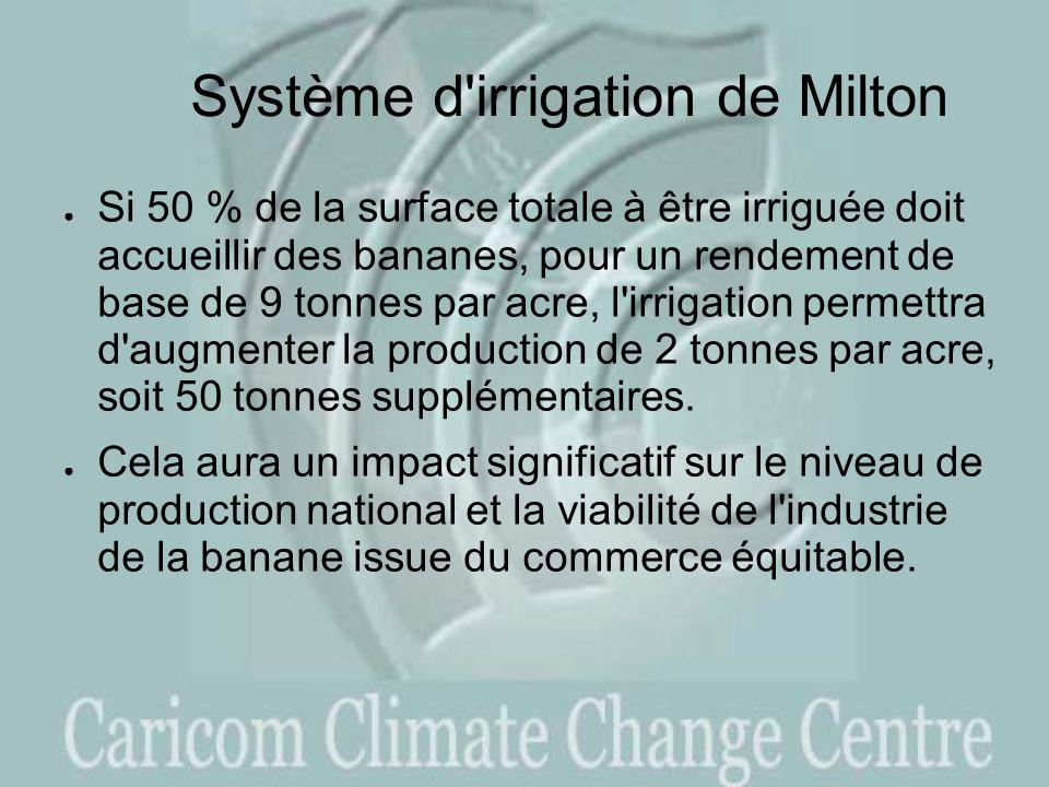 Système d irrigation de Milton Si 50 % de la surface totale à être irriguée doit accueillir des bananes, pour un rendement de base de 9 tonnes par acre, l irrigation permettra d augmenter la production de 2 tonnes par acre, soit 50 tonnes supplémentaires.