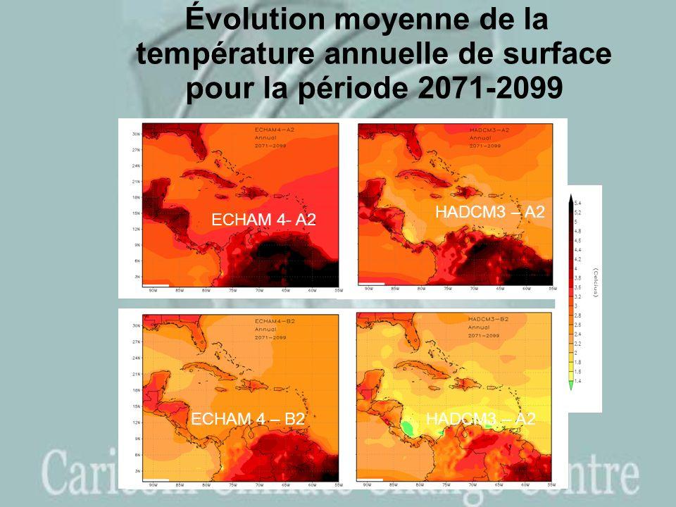 Évolution moyenne de la température annuelle de surface pour la période 2071-2099 ECHAM 4 – B2 ECHAM 4- A2 HADCM3 – A2