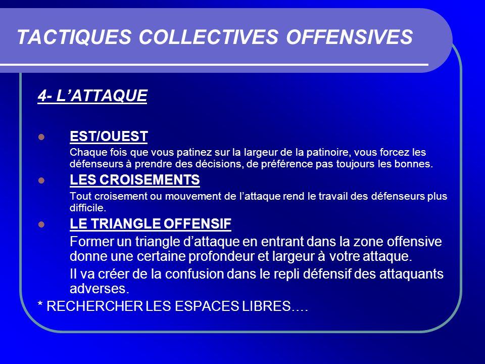 TACTIQUES COLLECTIVES OFFENSIVES 4- LATTAQUE EST/OUEST Chaque fois que vous patinez sur la largeur de la patinoire, vous forcez les défenseurs à prend