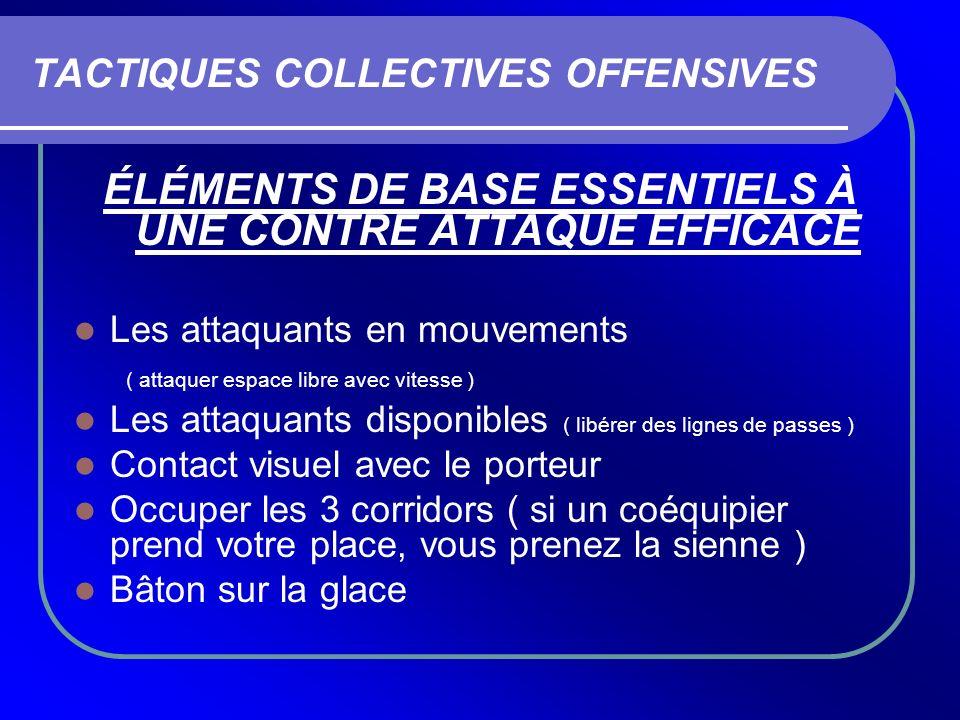 TACTIQUES COLLECTIVES OFFENSIVES ÉLÉMENTS DE BASE ESSENTIELS À UNE CONTRE ATTAQUE EFFICACE Les attaquants en mouvements ( attaquer espace libre avec v