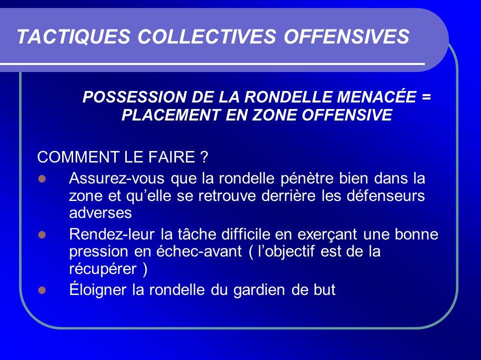 TACTIQUES COLLECTIVES OFFENSIVES POSSESSION DE LA RONDELLE MENACÉE = PLACEMENT EN ZONE OFFENSIVE COMMENT LE FAIRE ? Assurez-vous que la rondelle pénèt