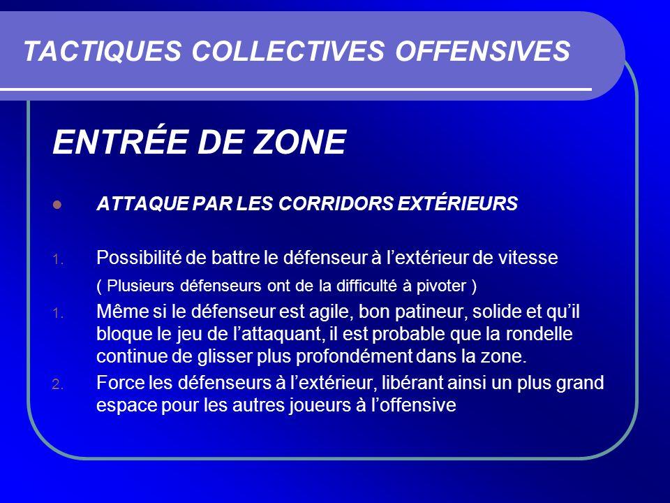 TACTIQUES COLLECTIVES OFFENSIVES ENTRÉE DE ZONE ATTAQUE PAR LES CORRIDORS EXTÉRIEURS 1. Possibilité de battre le défenseur à lextérieur de vitesse ( P