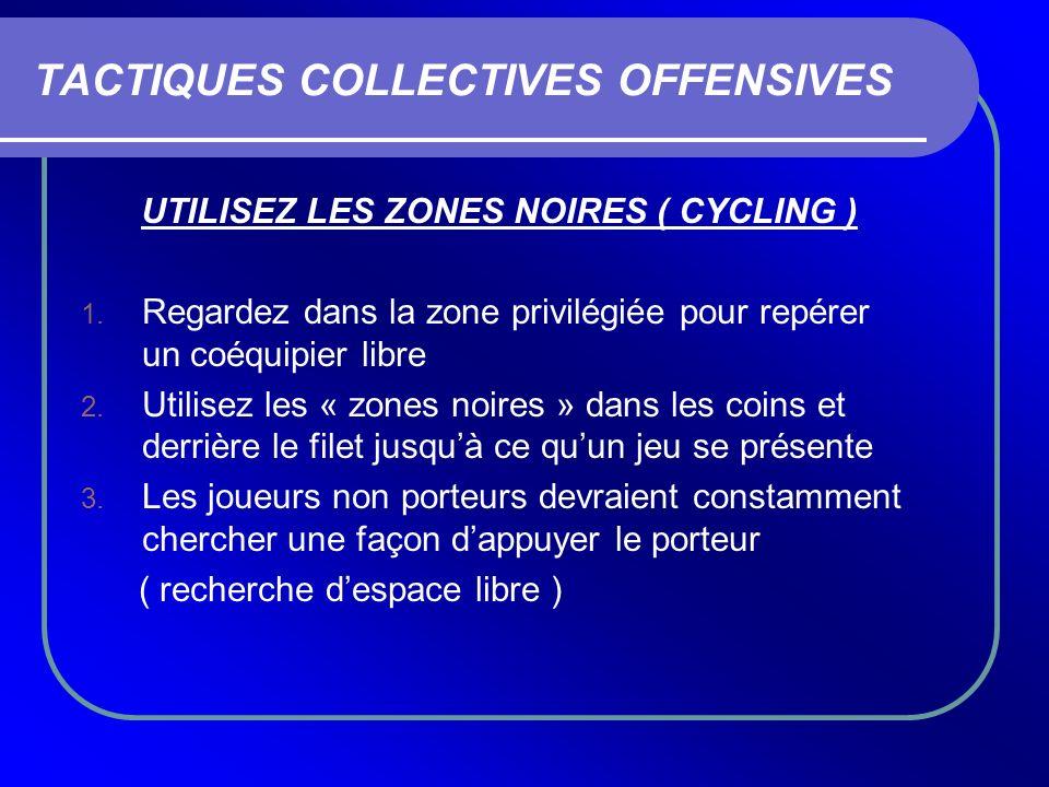 TACTIQUES COLLECTIVES OFFENSIVES UTILISEZ LES ZONES NOIRES ( CYCLING ) 1. Regardez dans la zone privilégiée pour repérer un coéquipier libre 2. Utilis