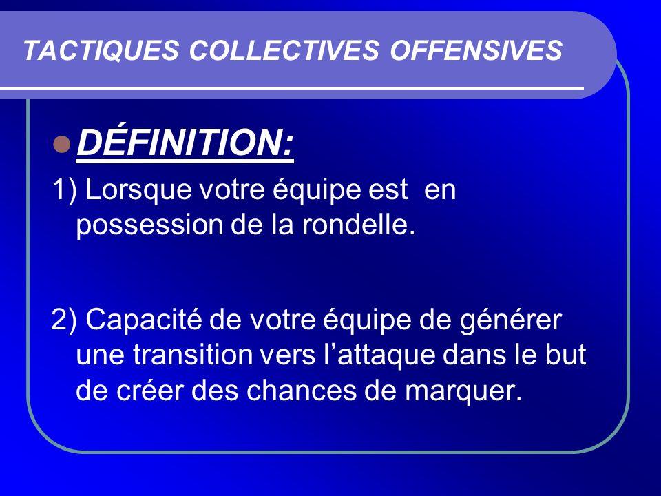 TACTIQUES COLLECTIVES OFFENSIVES DÉFINITION: 1) Lorsque votre équipe est en possession de la rondelle. 2) Capacité de votre équipe de générer une tran