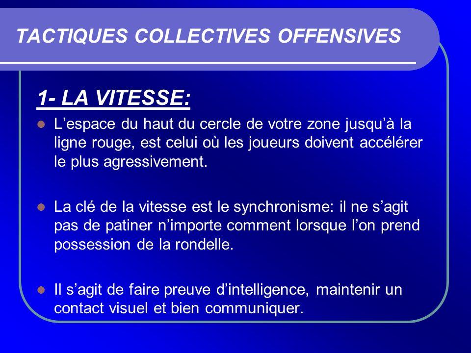 TACTIQUES COLLECTIVES OFFENSIVES 1- LA VITESSE: Lespace du haut du cercle de votre zone jusquà la ligne rouge, est celui où les joueurs doivent accélé