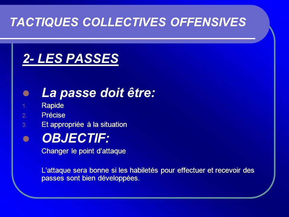 TACTIQUES COLLECTIVES OFFENSIVES 2- LES PASSES La passe doit être: 1. Rapide 2. Précise 3. Et appropriée à la situation OBJECTIF: Changer le point dat