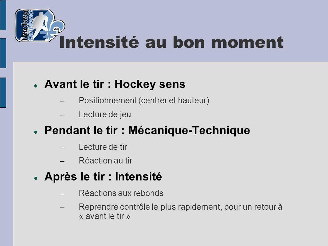 Intensité au bon moment Avant le tir : Hockey sens – Positionnement (centrer et hauteur) – Lecture de jeu Pendant le tir : Mécanique-Technique – Lecture de tir – Réaction au tir Après le tir : Intensité – Réactions aux rebonds – Reprendre contrôle le plus rapidement, pour un retour à « avant le tir »