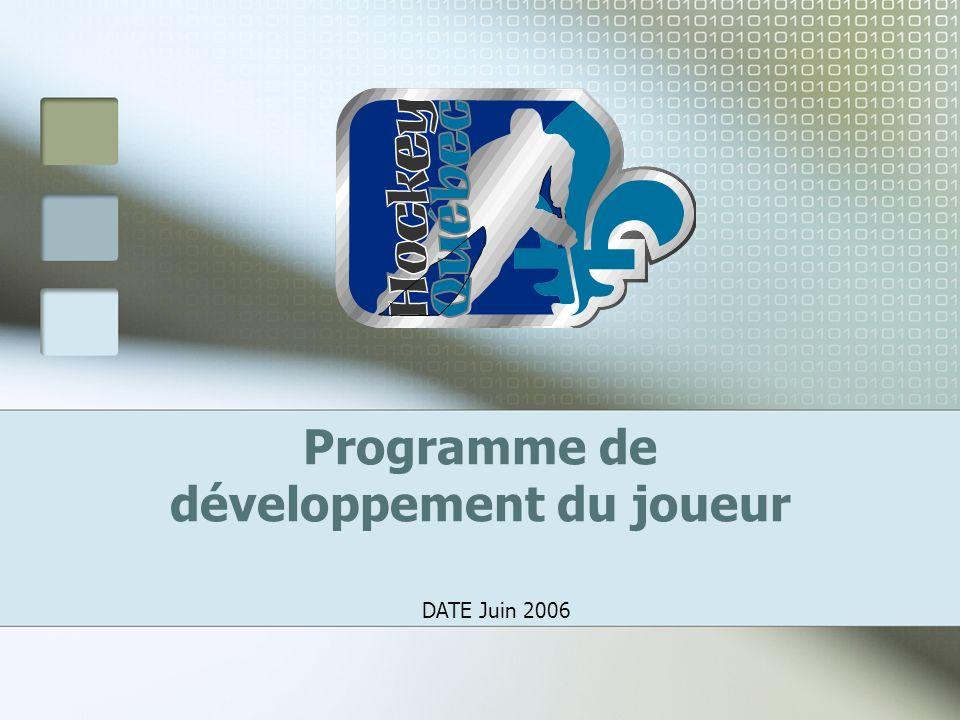 Programme de développement du joueur DATE Juin 2006