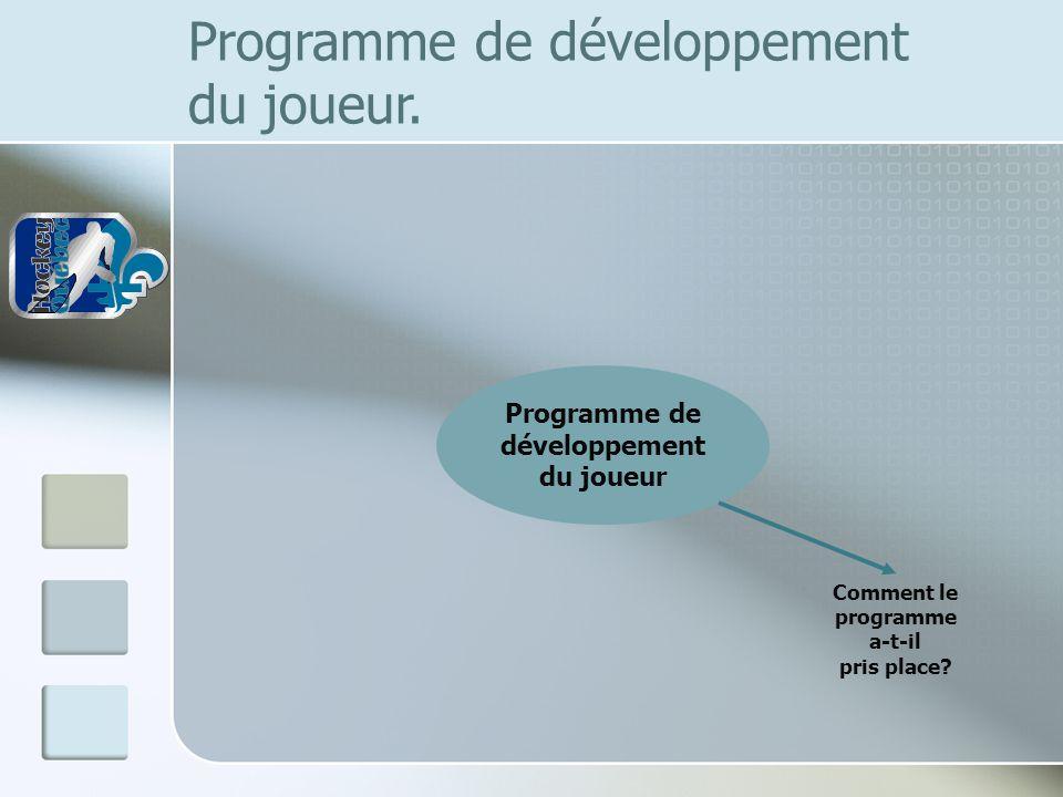Programme de développement du joueur. Programme de développement du joueur Comment le programme a-t-il pris place?