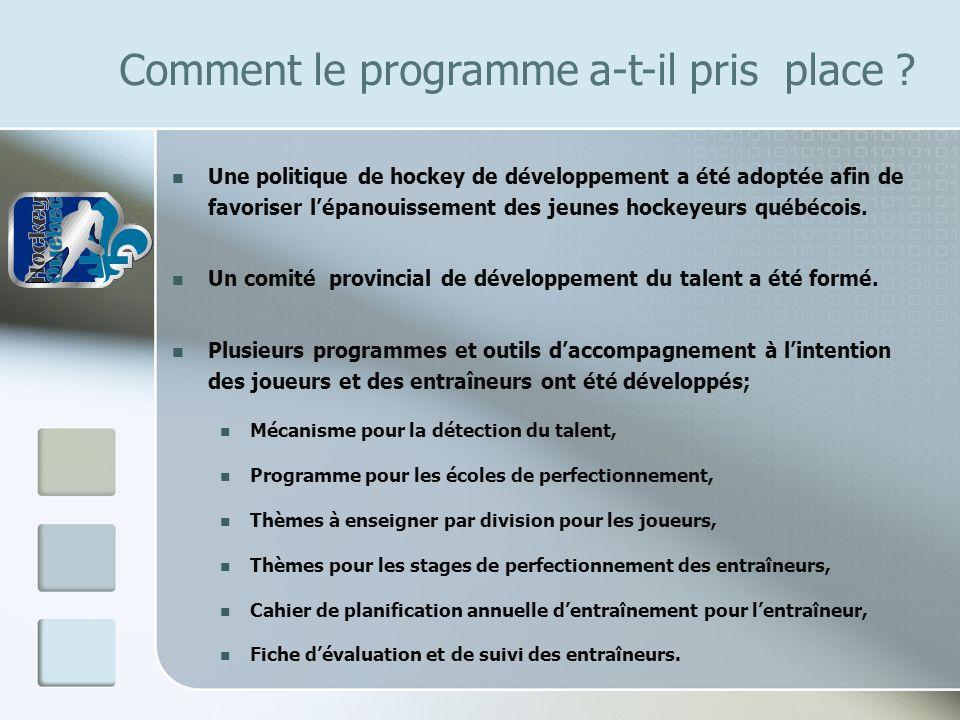 Une politique de hockey de développement a été adoptée afin de favoriser lépanouissement des jeunes hockeyeurs québécois. Un comité provincial de déve