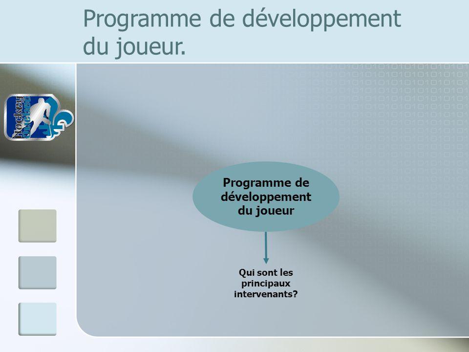 Programme de développement du joueur. Qui sont les principaux intervenants? Programme de développement du joueur