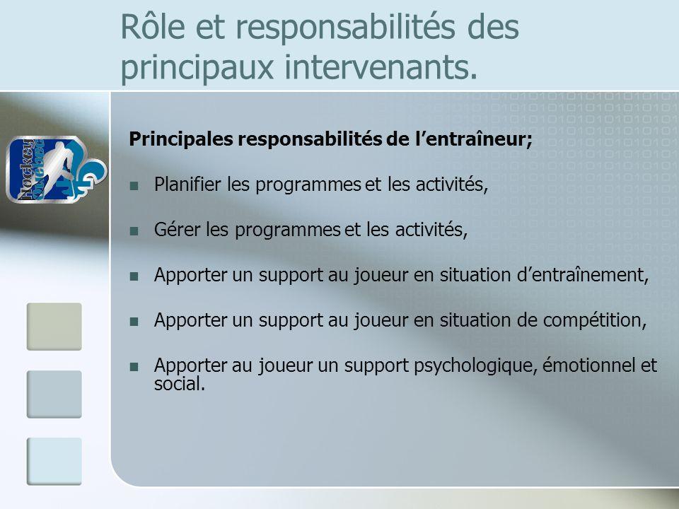 Rôle et responsabilités des principaux intervenants. Principales responsabilités de lentraîneur; Planifier les programmes et les activités, Gérer les