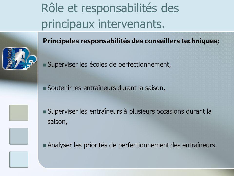 Rôle et responsabilités des principaux intervenants. Principales responsabilités des conseillers techniques; Superviser les écoles de perfectionnement